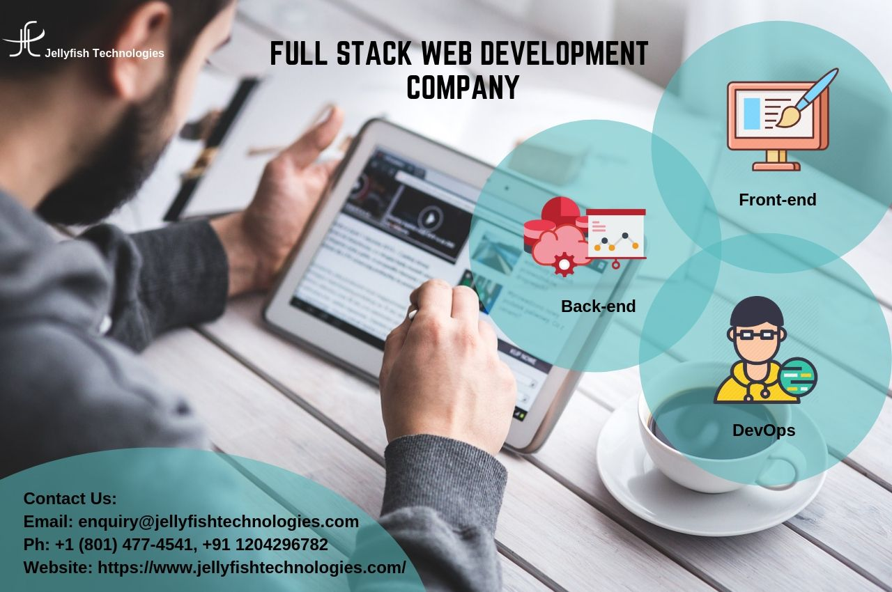 Hire Full Stack Web Developers For Your Business Web Development Full Stack Full Stack Developer