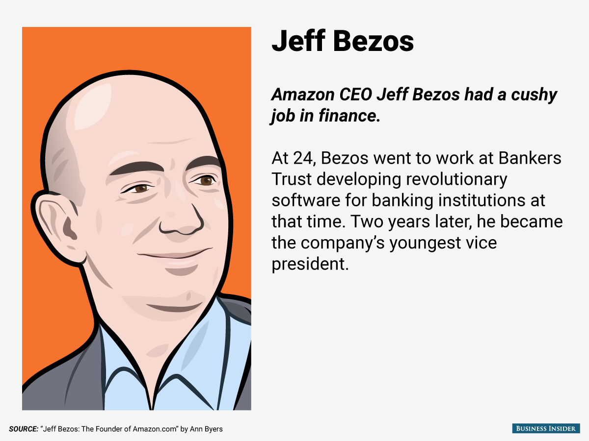 What Steve Jobs Elon Musk And  Other Successful People Were