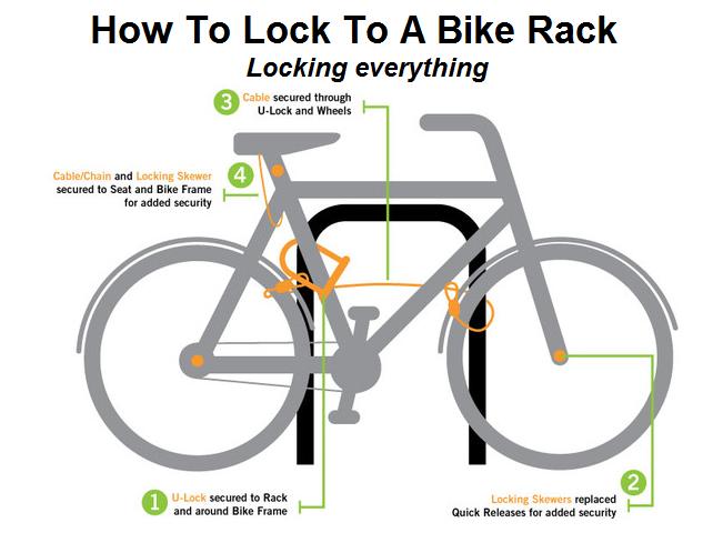 How To Lock A Bicycle To A Bike Rack Locking Everything Bike