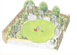 image result for child friendly garden ideas