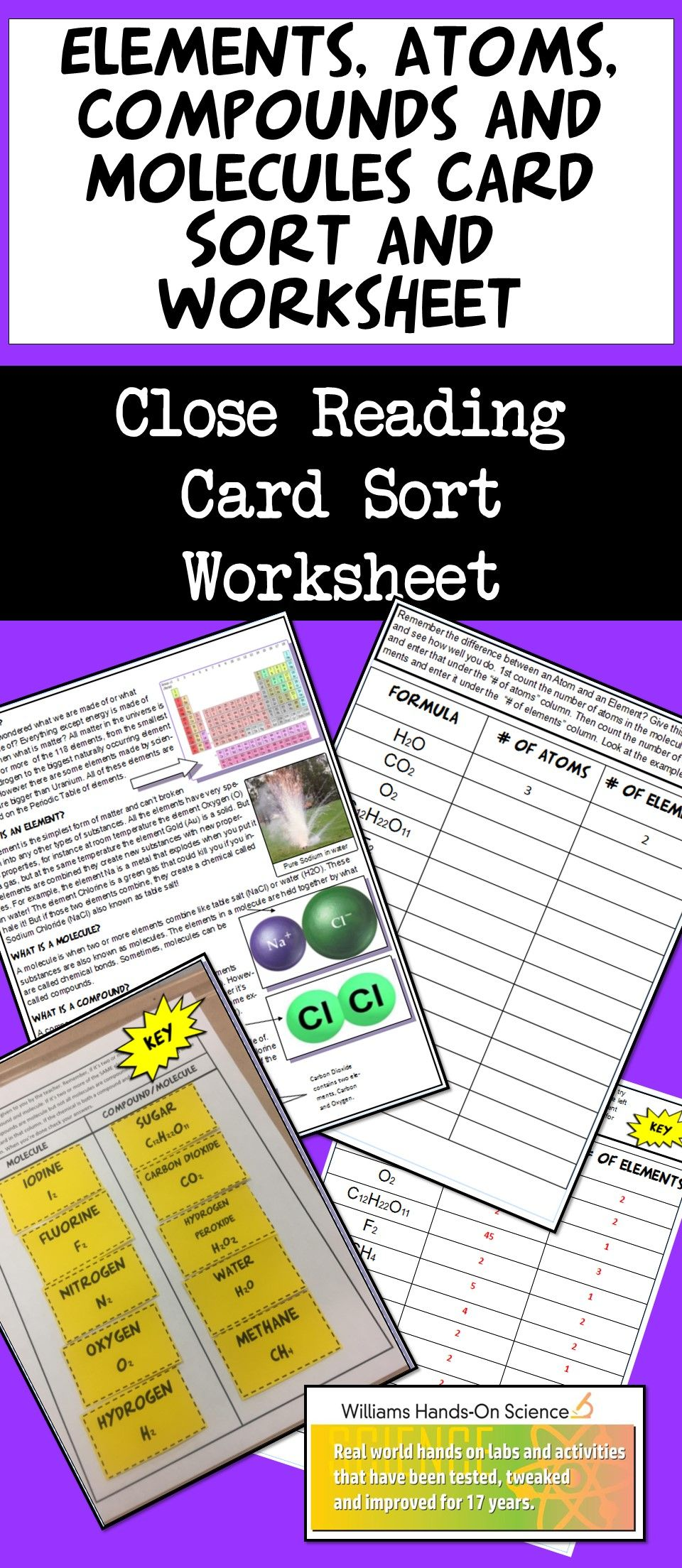 Elements Atoms Compounds And Molecules Card Sort Worksheet And