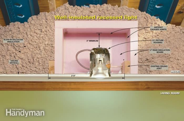 Upgrade A Recessed Light Fixture Tj To Build