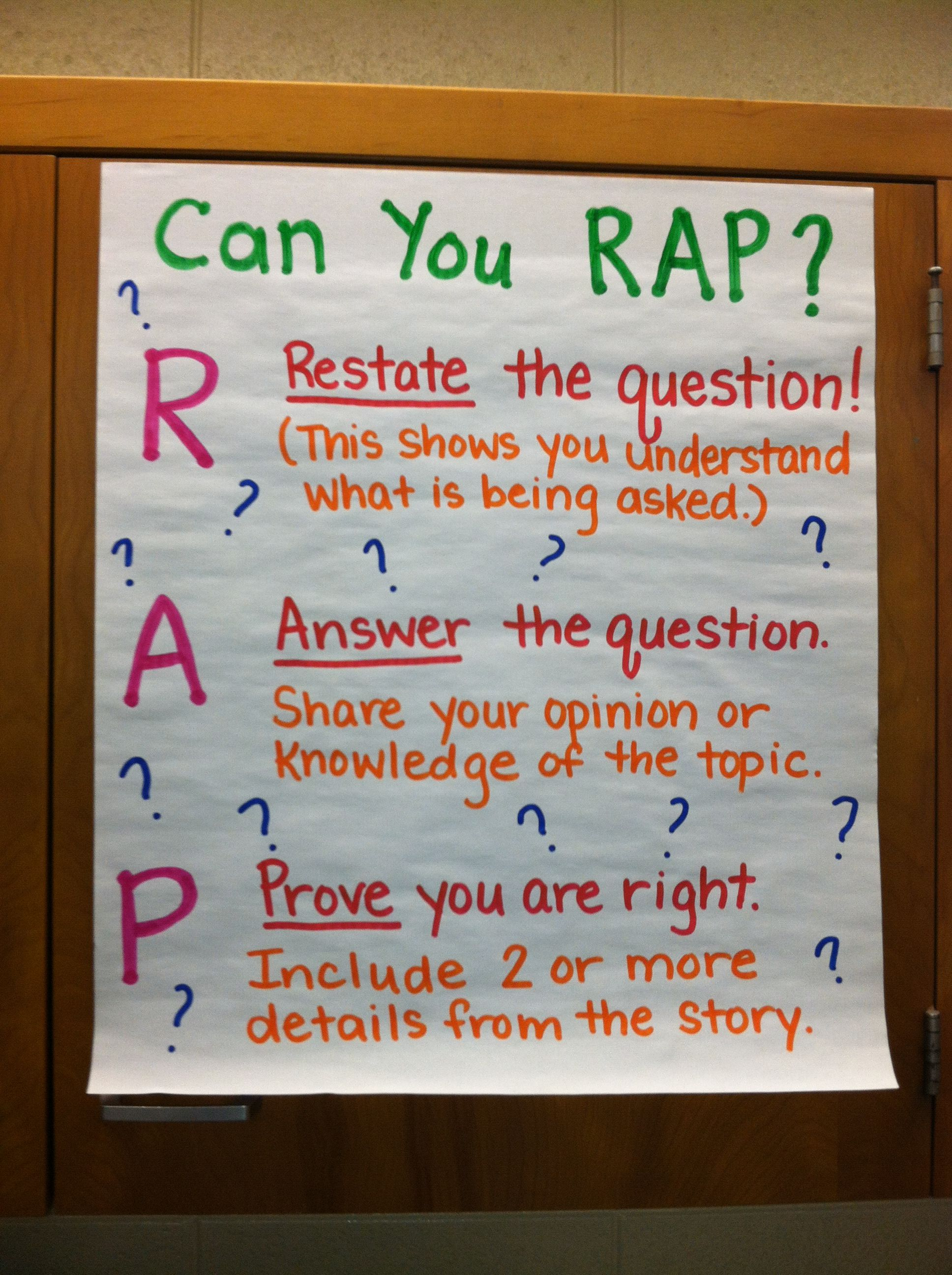 Question Anchor Chart