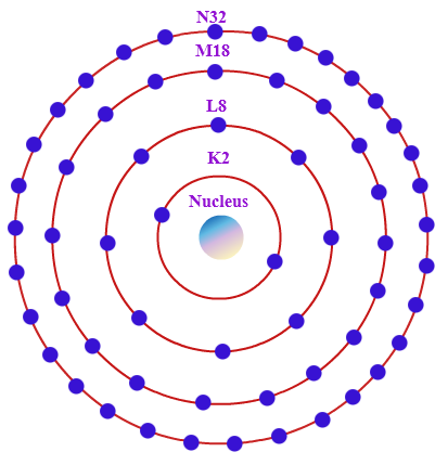 Bohr Model How Many Electrons On Each Ring