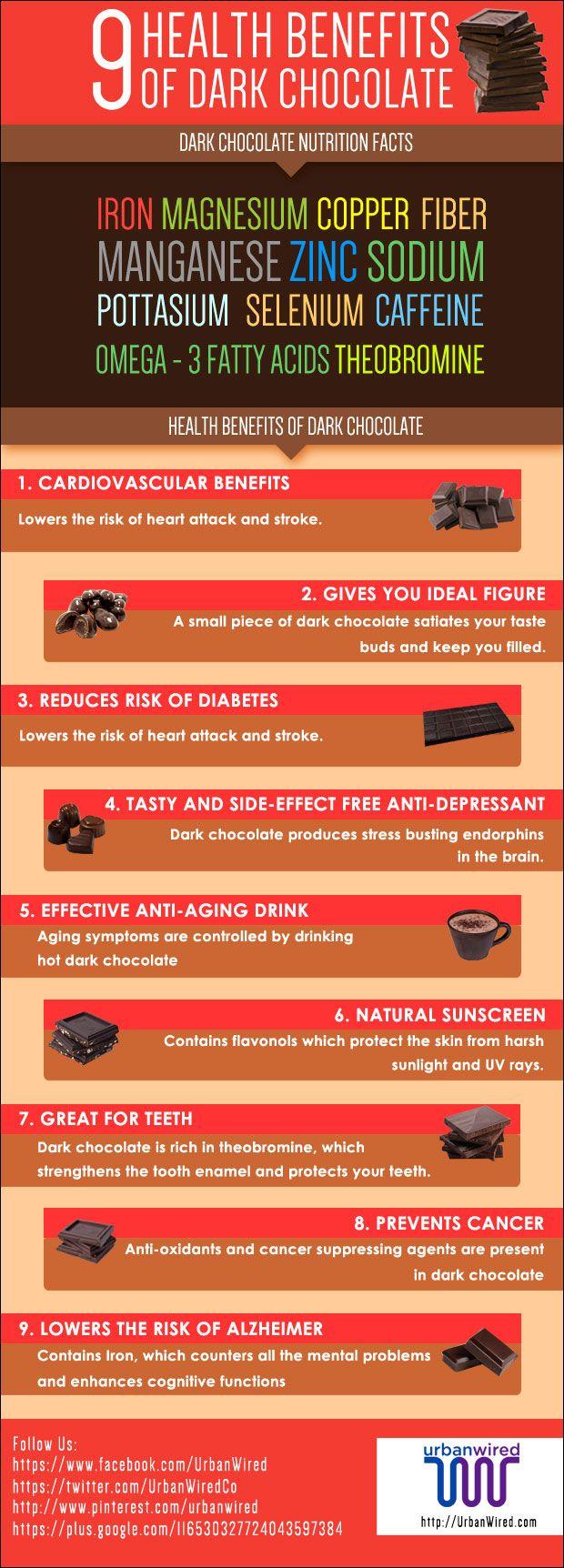 Amazing Dark Chocolate Nutrition Facts and Health Benefits   Dark ...