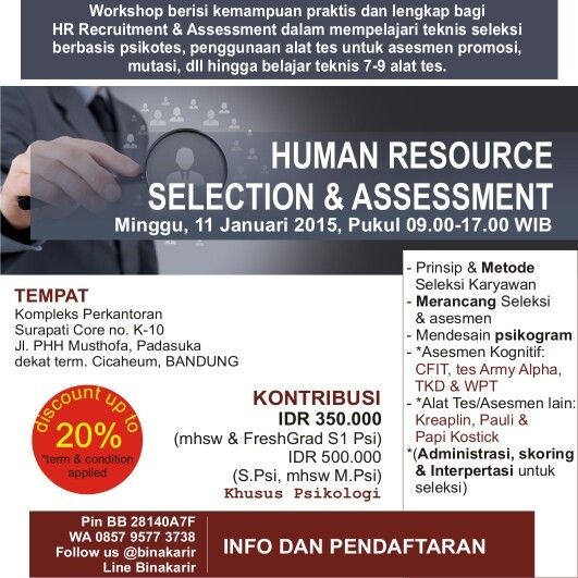 Care Indonesia Solusi The Selection Assessment Four Square