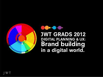 Introduction to some digital planning, strategy and UX ideas for the 2012 Grad programme.