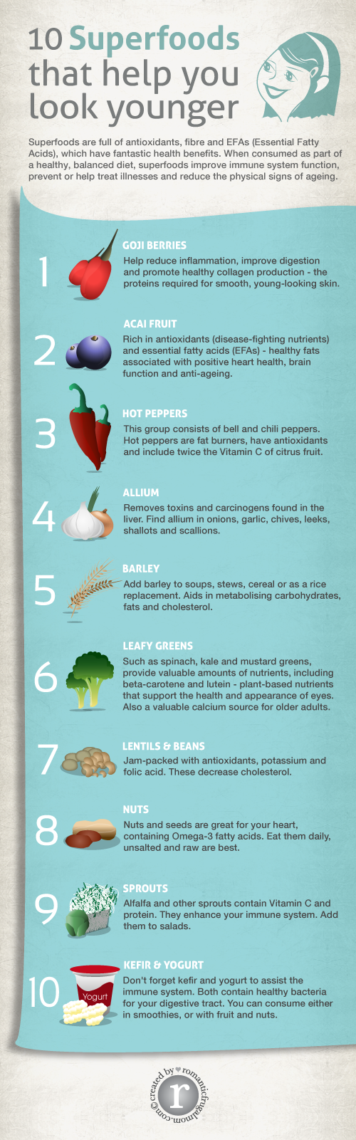 10 Super Foods That Help You Look Younger