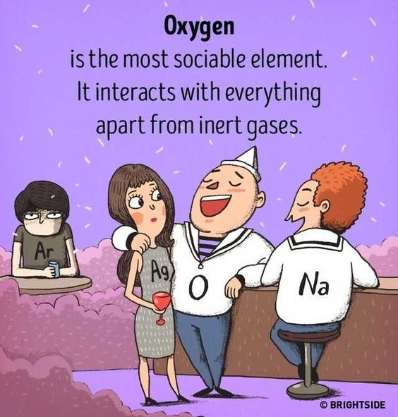 Chemical elements as humans - Imgur