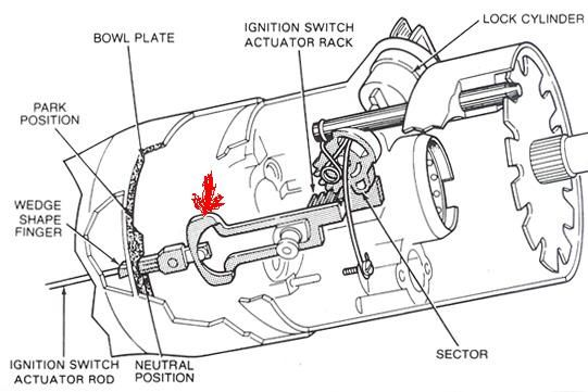 How To Rebuild Your 80 S Chevy Steering Column Jeep Jeep Photos Chevy