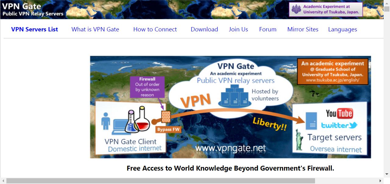Vpn Gate Public Free Vpn Cloud By Univ Of Tsukuba Japan
