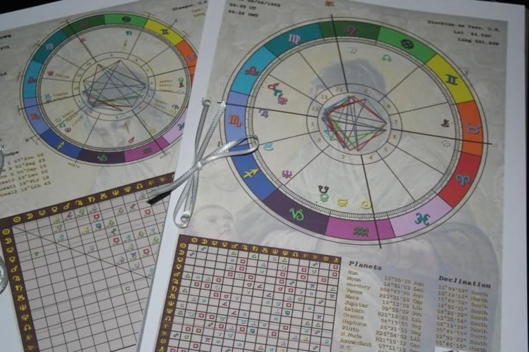 Personal Natal Astrology Chart Free Professional Report With