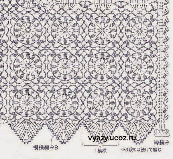 Crochet patterns: Free Crochet Charts and Explanation for Vintage ...