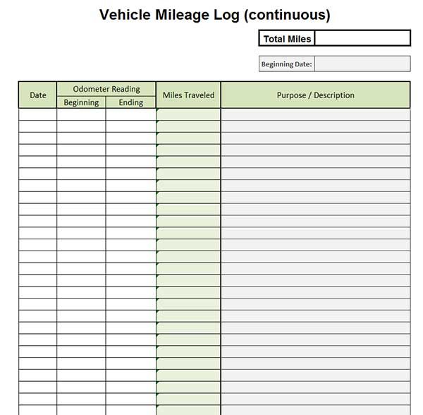 Premium Vehicle Auto Mileage Expense Form Pinterest Microsoft excel