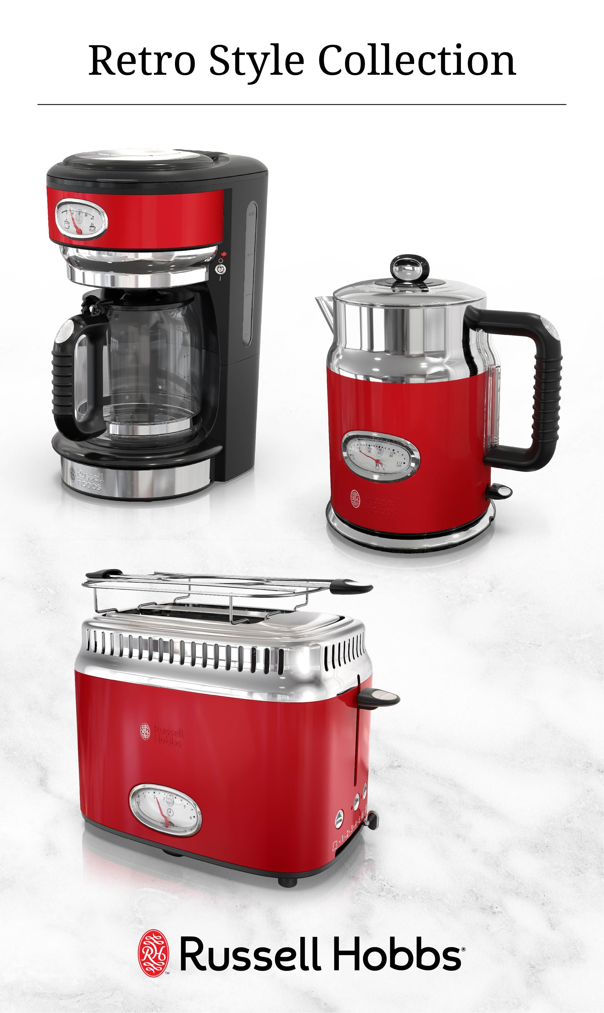 Upgrade your kitchen with the Retro Style Collection from Russell ...