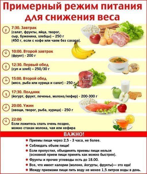 Как правильно приготовить гречку для похудения видео