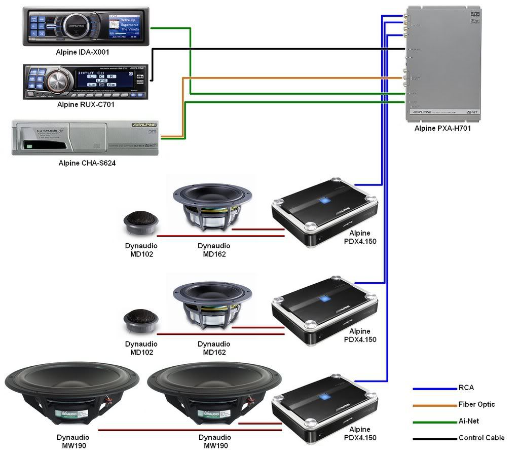 Car Sound System Setup Diagram | In Wall SpeakersIn Wall