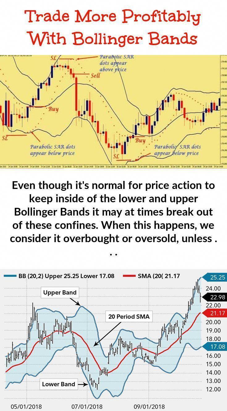 Pin By Felipe Naoto On Trading Stock Trading Strategies Stock