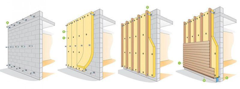 ITE sous bardage ventilé sur ossature bois - Panneaux 1 200 x 600 mm