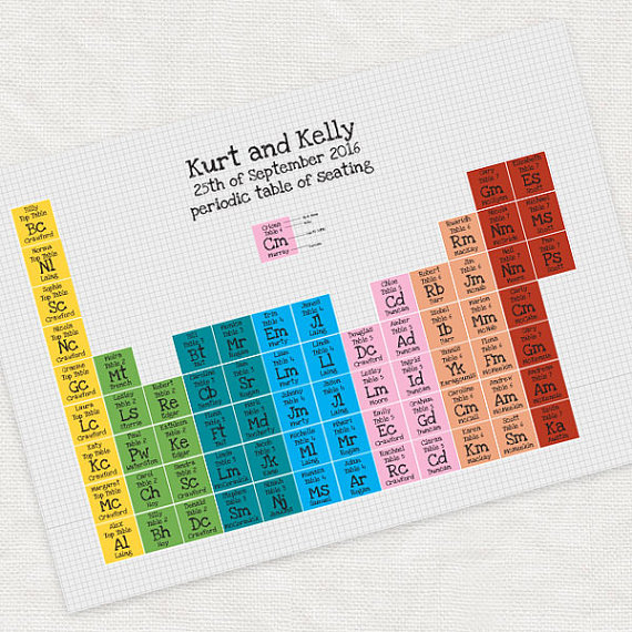 Periodic Table Of Elements Seating Chart Printable File Custom
