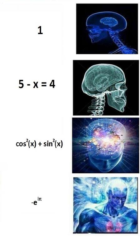 Galaxy brains:   Math jokes, Math memes, Math comics