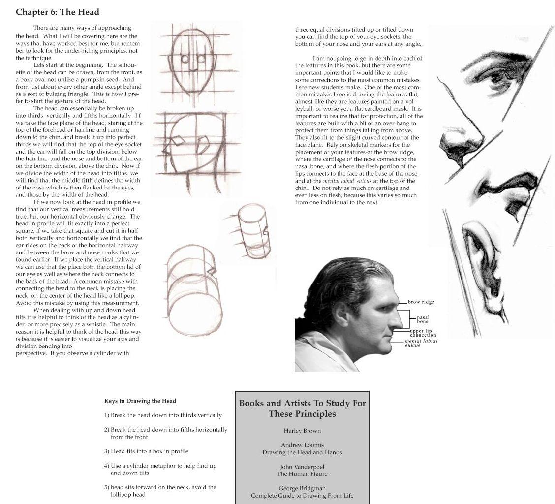 eyecager: Figure tutorial by Erik Gist who... - Fuck Yeah Art Tips!