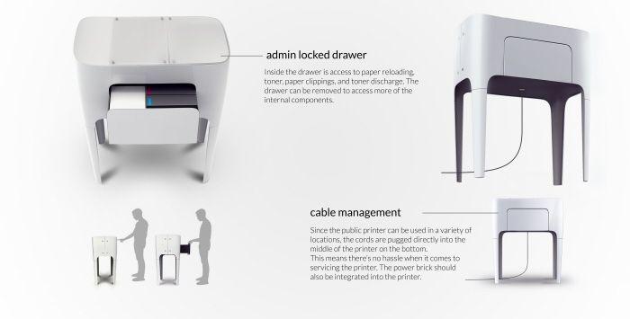 Touch Printer by Jonathan Grossman at Coroflot.com