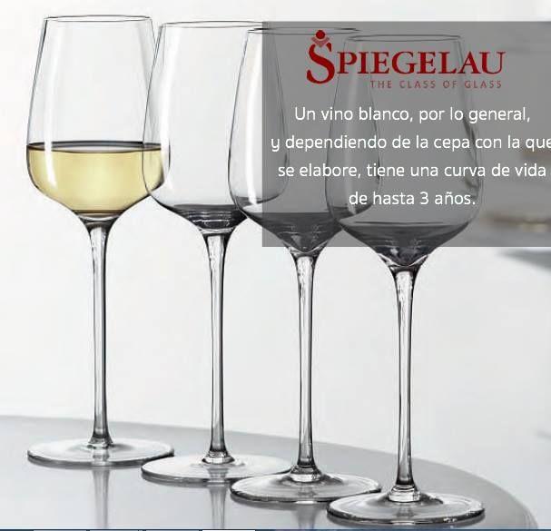 Curva de vida de un vino