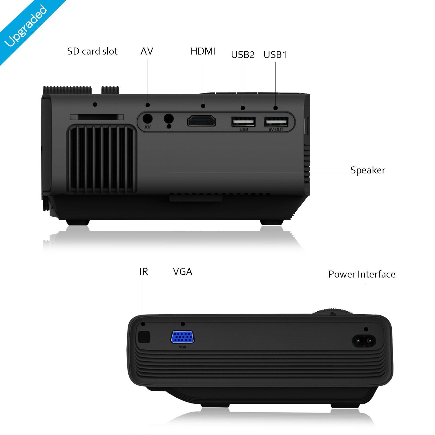 Meyoung TC80 LED Mini Projector Home Theater LCD HD Movie Video ...
