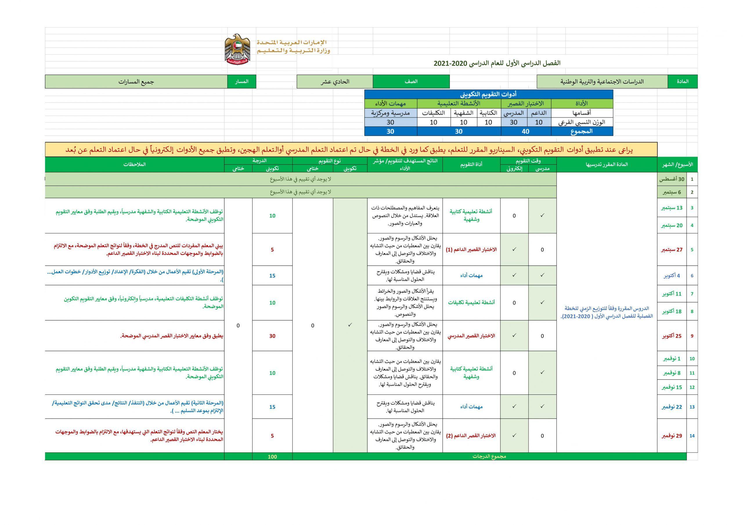 خطة التوزيع الفصل الدراسي الاول للصف الحادي عشر مادة الدراسات الاجتماعية والتربية الوطنية Map Map Screenshot