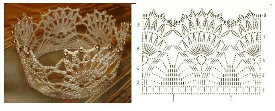 Pin de Maryló Reina en Ganchillo | Pinterest | Septiembre, Coronas y ...