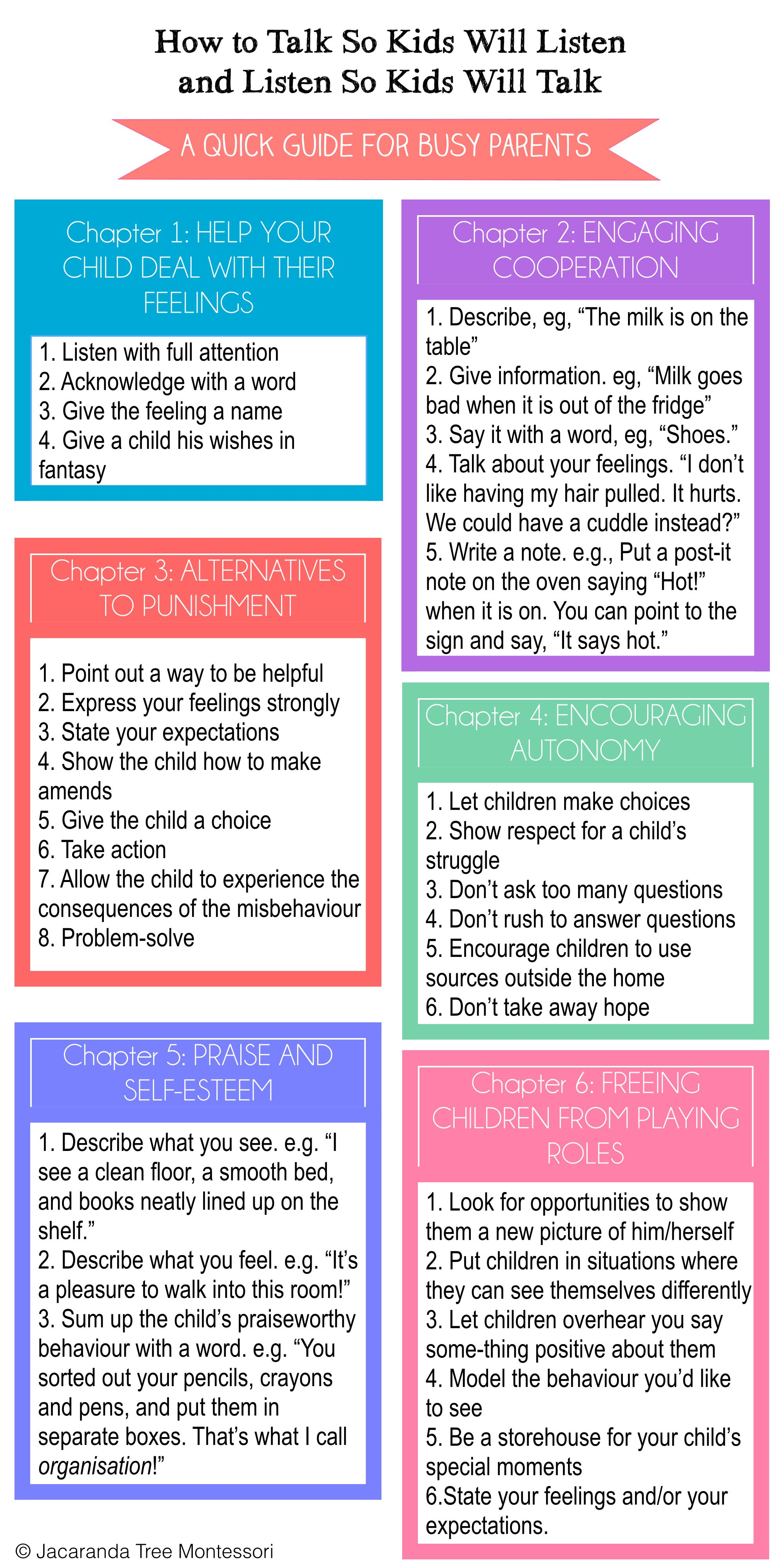 How To Talk So Kids Will Listen And Listen So Kids Will