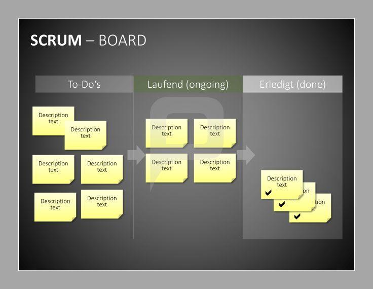 Scrum PPT Sie können diese PowerPoint-Vorlage als Scrum-Board - scrum spreadsheet template