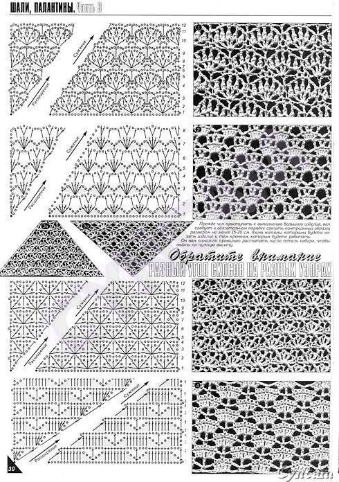 SOLO PUNTOS: Crochet puntos calados | Crochet Patterns & Tutorials ...