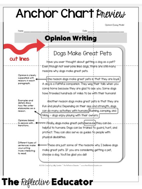 The Reflective Educator Opinion Writing Model Essay Chart Opinion Writing Essay Writing