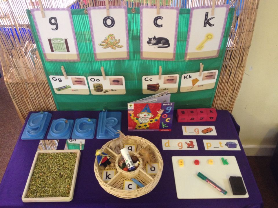 Classroom Ideas Year 1 ~ Interactive phonics table g o c k