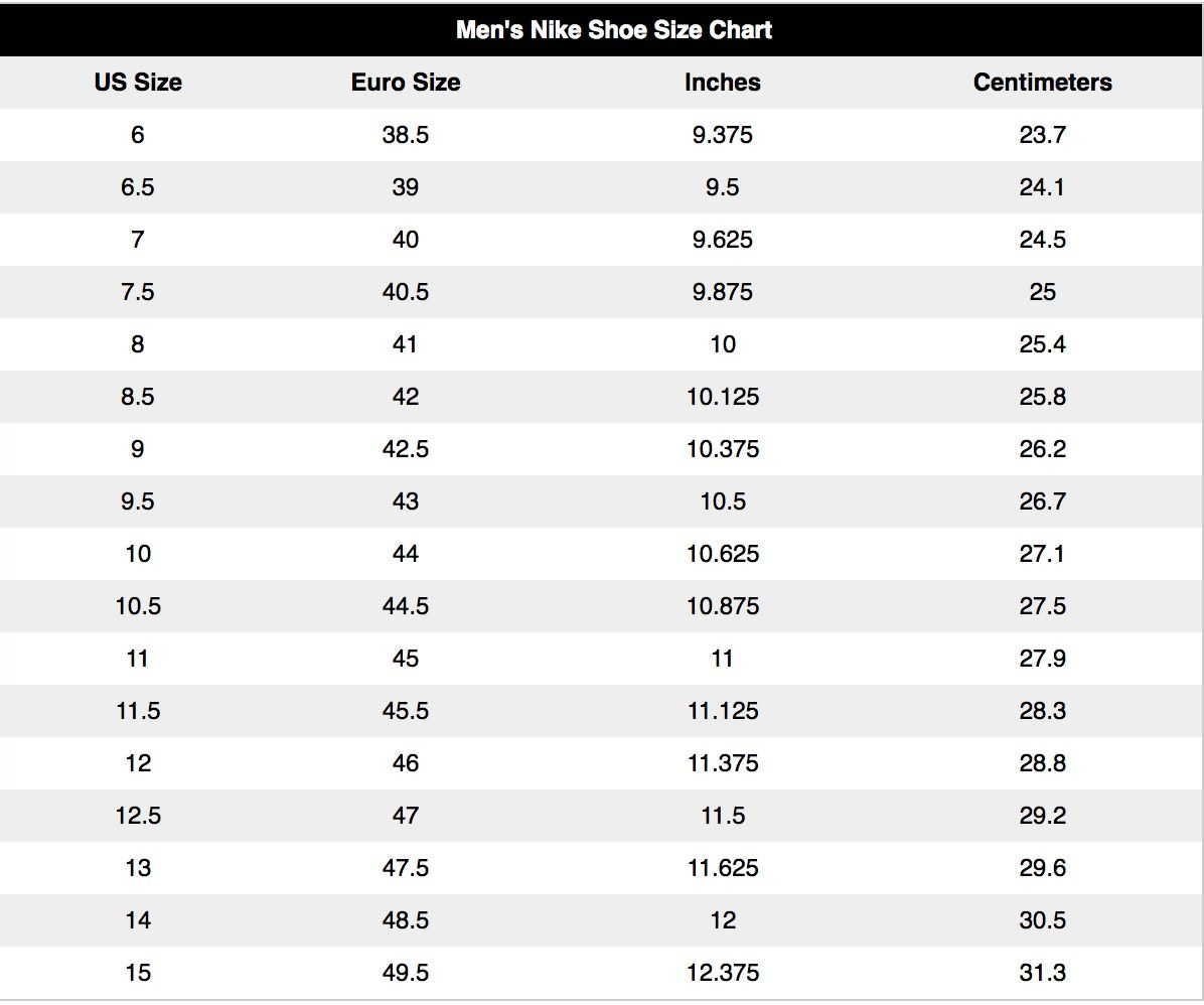 Men S Women Footwear Size Chart Adidas Char