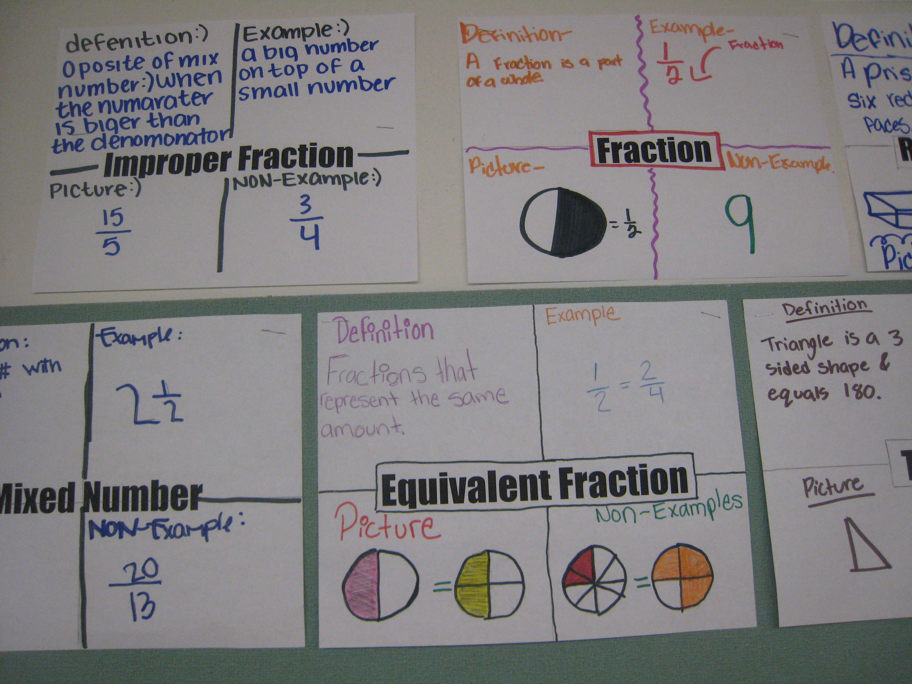 Student Made Math Word Wall Definitionpictureexamplenon Example
