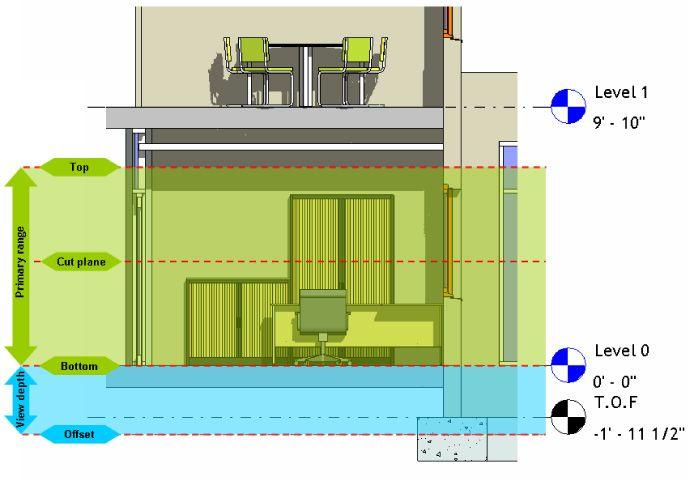 View Range In Revit Architecture 2013 Ceiling Plan Revit Architecture Architecture
