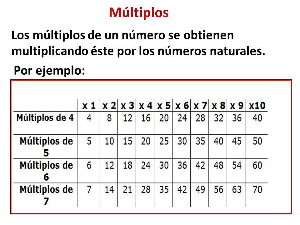 8 Ideas De Multiplos Y Divisores Multiplos Y Divisores Divisibilidad Actividades De Matematicas