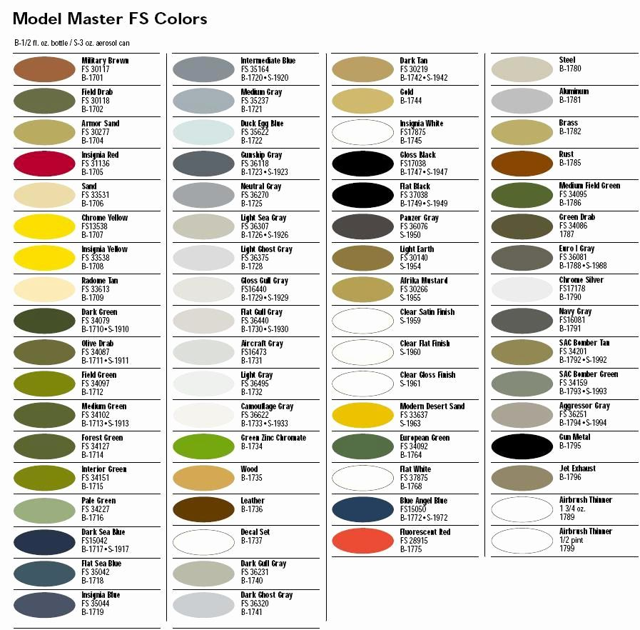 Pin By Jeff On Tamiya Paint Color Chart In 2020 Paint Color Chart Enamel Paint Plastic Model Kits