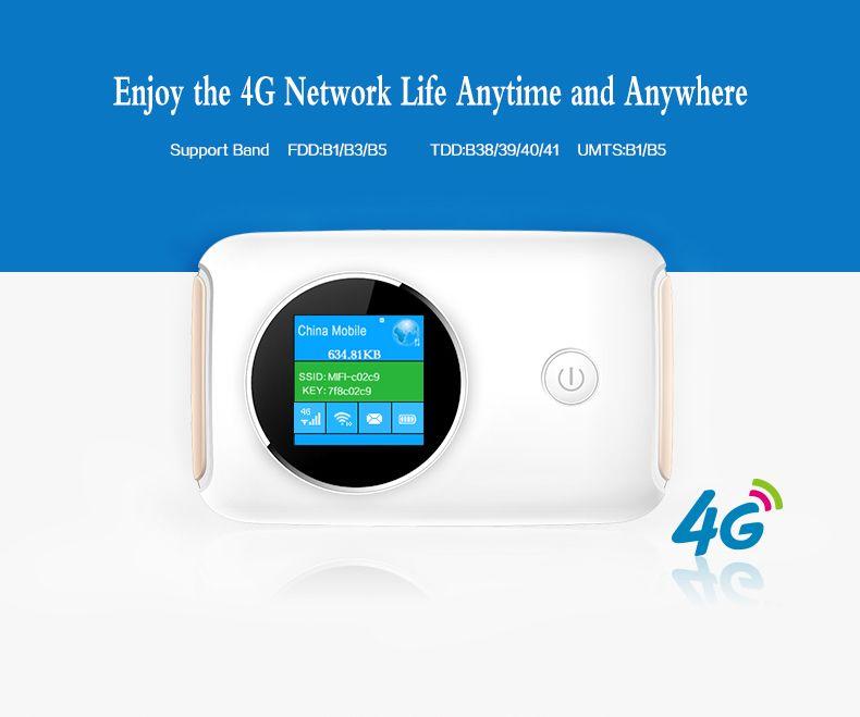 4G Wifi Router Car Mobile Wifi Hotspot Wireless Broadband Mifi