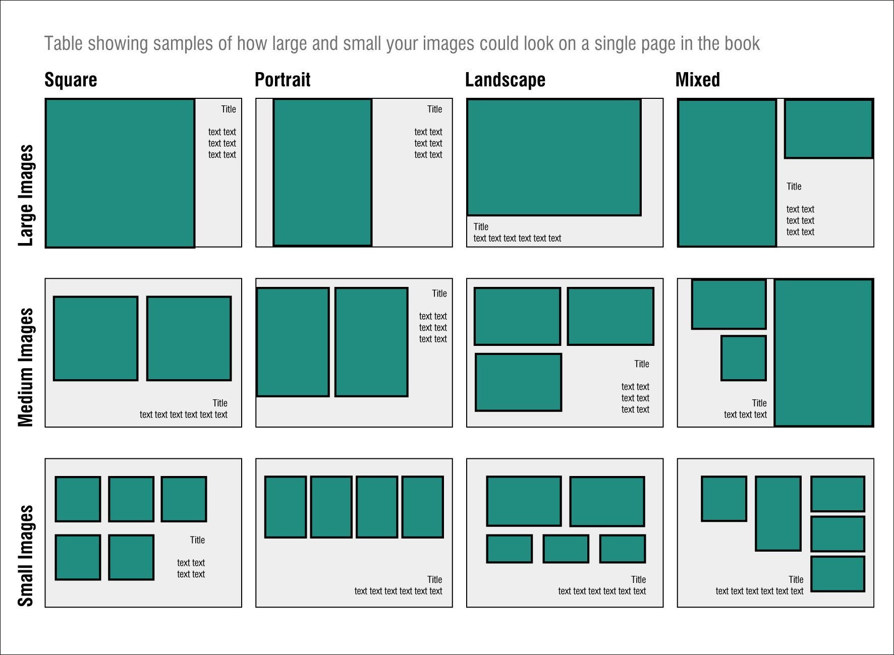 Small Space Landscaping Book Design Layout Graphic Design Layouts Page Layout Design