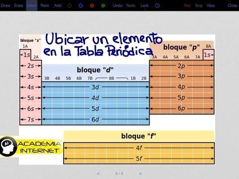 Como ubicar un elemento en la tabla peridica youtube quimica como ubicar un elemento en la tabla peridica youtube urtaz Images