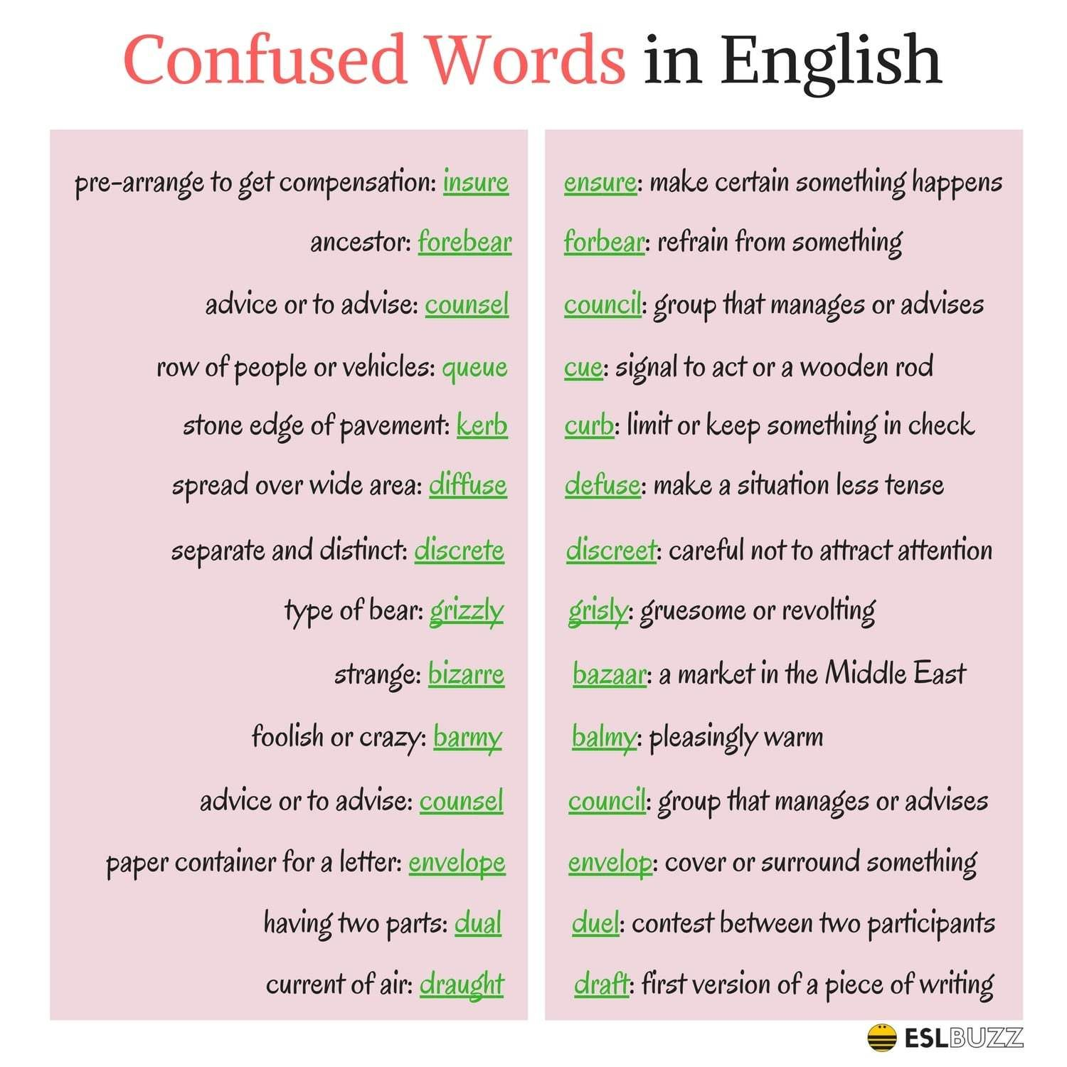 Confused Words In English 2 3