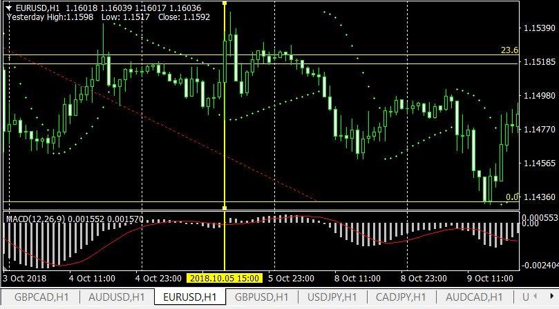 فاريکس سے پيسے کيسے کمائيں Forex Trading Intraday Trading