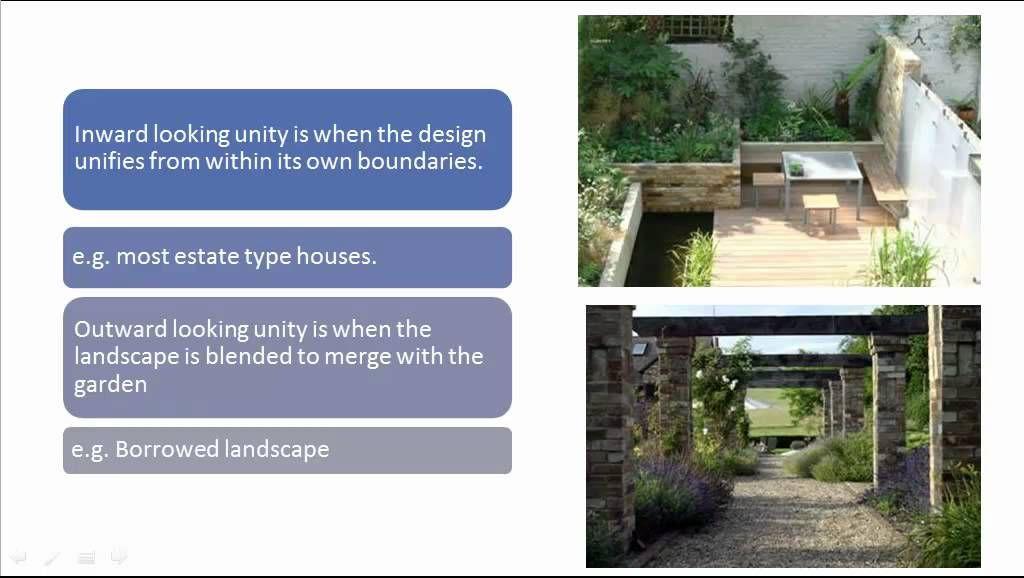 Principles Of Garden Design By Duncan Heather, Principal Of Oxford College  Of Garden Design.