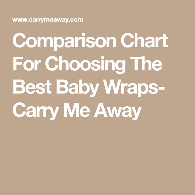 Comparison Chart For Choosing The Best Baby Wraps Wrap Ideas
