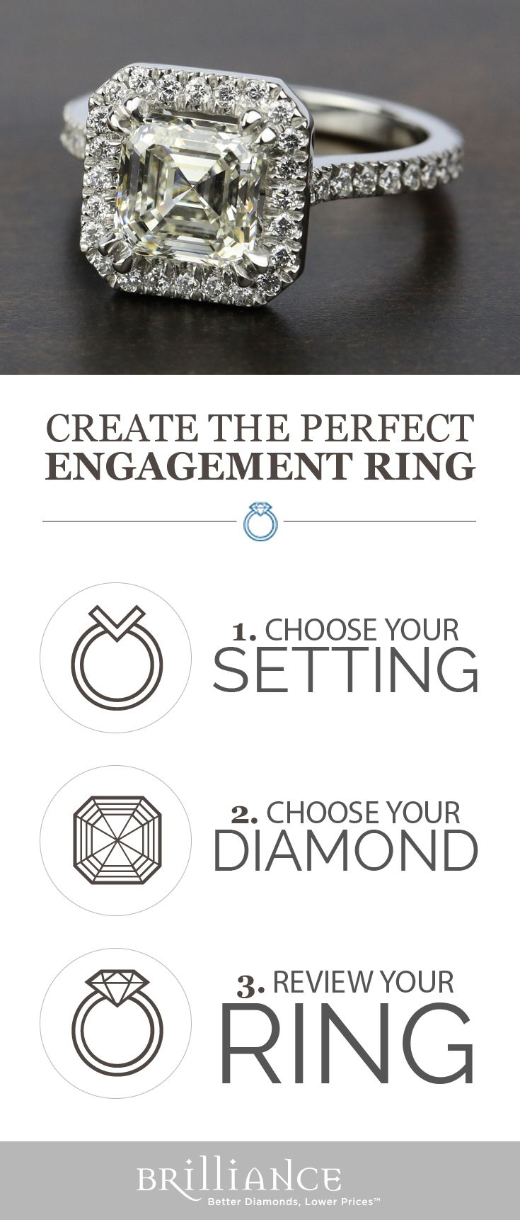 Ritzy Create Engagement Ring Start Diamond Three Easy Steps Wedding And See It All Come Create Your Own Ring A Your Choice