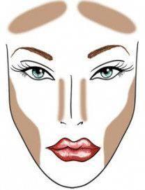 Photo of Trendy Makeup Ideas Contouring Tutorials Look Thinner Ideas #makeup #PrettyNatur…